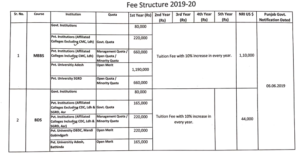 punjab medical colleges fee structure 2019