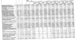 Madhya pradesh mbbs fee 2019 page 1